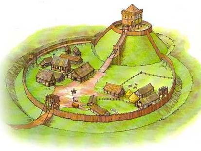 Key Stage three history assessment:  Why did castles change?