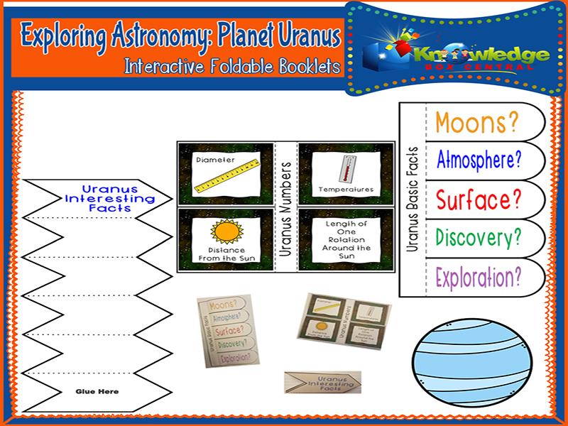 Exploring Astronomy: Planet Uranus Interactive Foldable Booklets