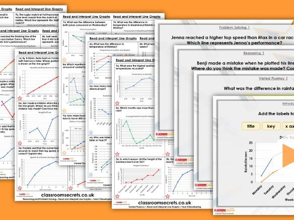 FREE Year 5 Read and Interpret Line Graphs Autumn Block 3 Step 1 Maths Lesson Pack