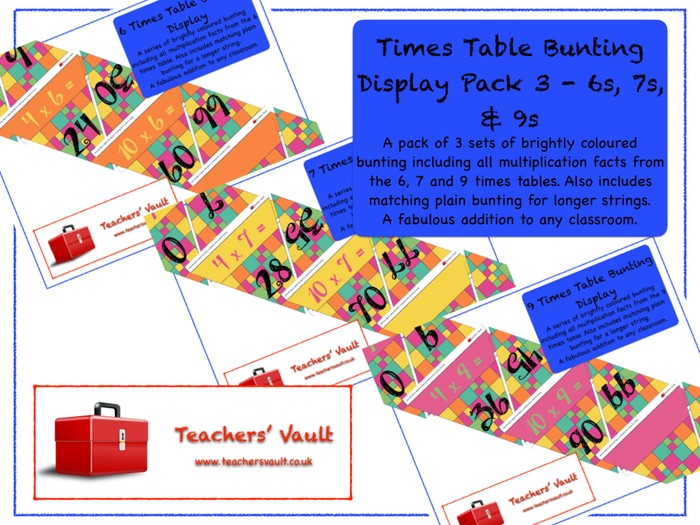 Times Table Bunting Display Pack 3 - 6s, 7s, & 9s