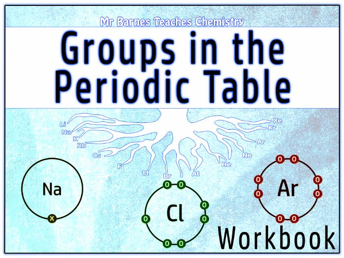 Groups in the Periodic Table Powerpoint and Workbook - GCSE 2016