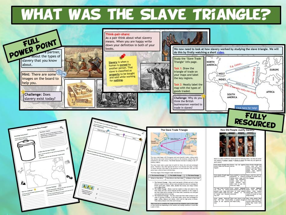 Slavery L1 - What Was the Slave Trade Triangle?