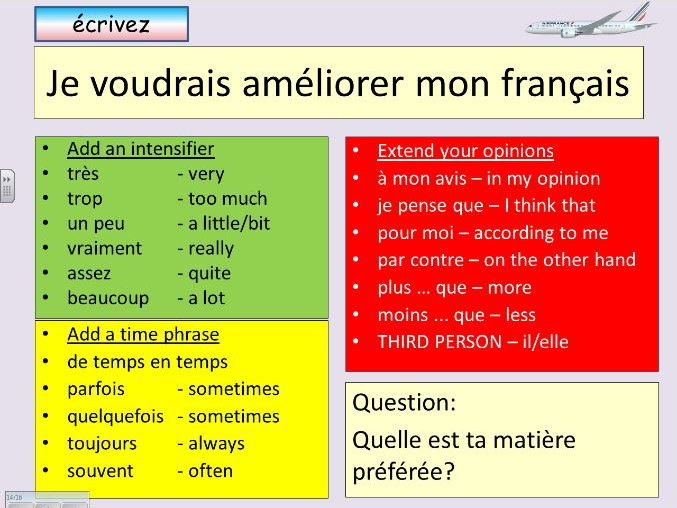 French School Subjects and Opinions