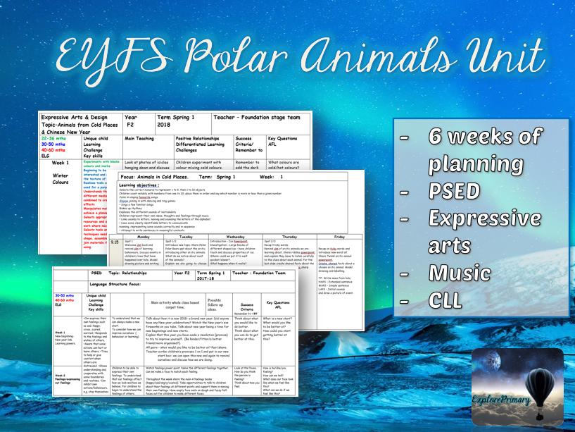 FS2 POLAR ANIMALS Unit