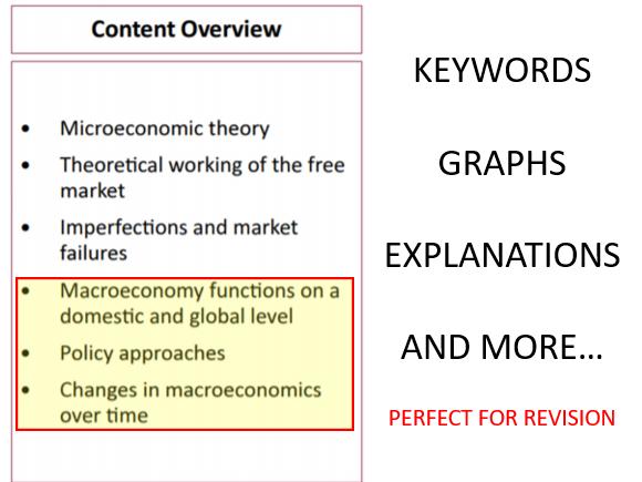 All A-Level and GCSE Macroeconomics
