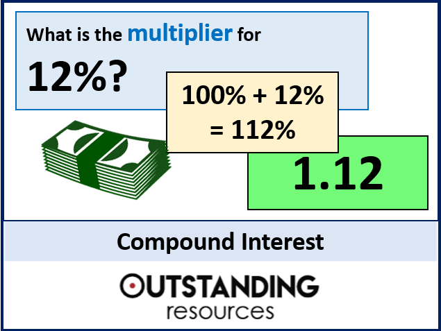 Percentages 6 - Compound Interest (+ worksheet)