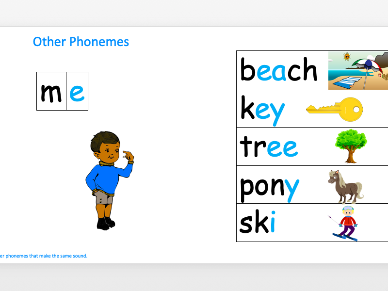 Phonics - 'e' as in me - Introduce and Teach