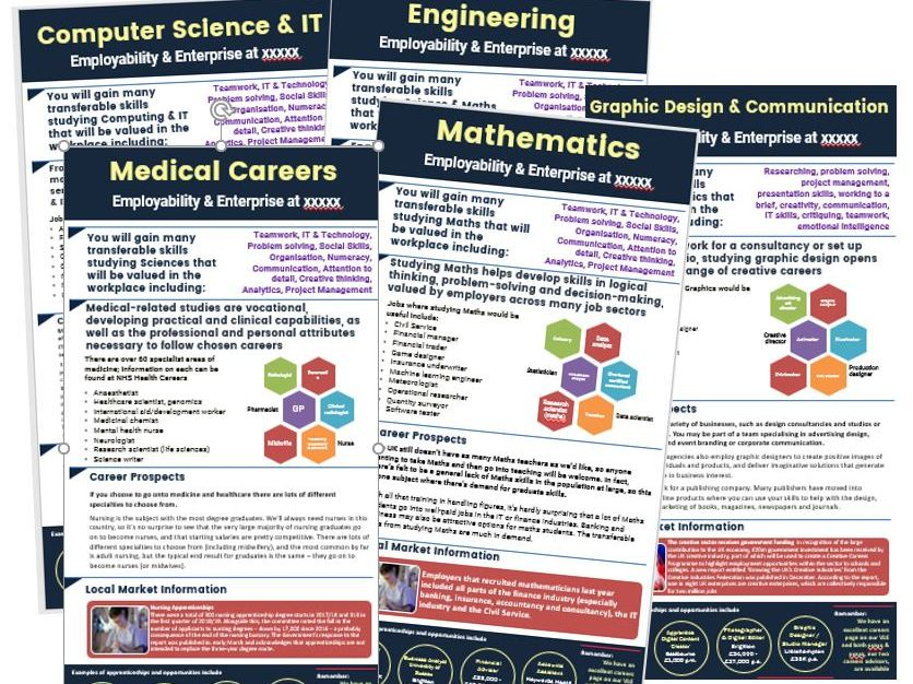Careers Subject Employability posters