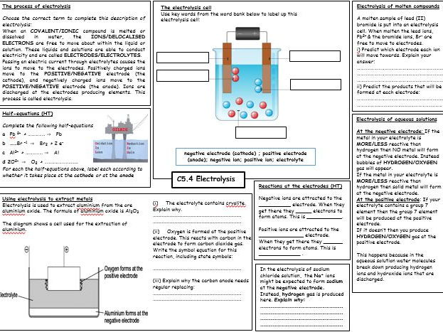 C4 - electrolysis revision broadsheet for Chemistry/Combined science 1-9 GCSE