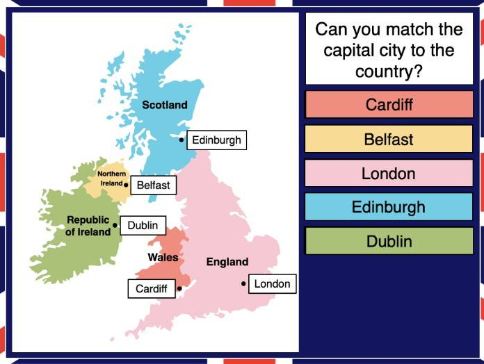 Identifying the countries and capitals of the United Kingdom - KS1/KS2