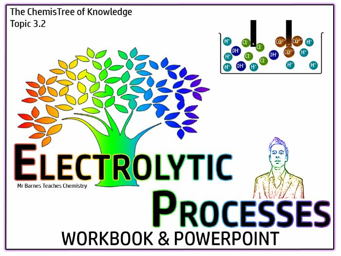 Electrolysis Powerpoint and Workbook - GCSE 2016