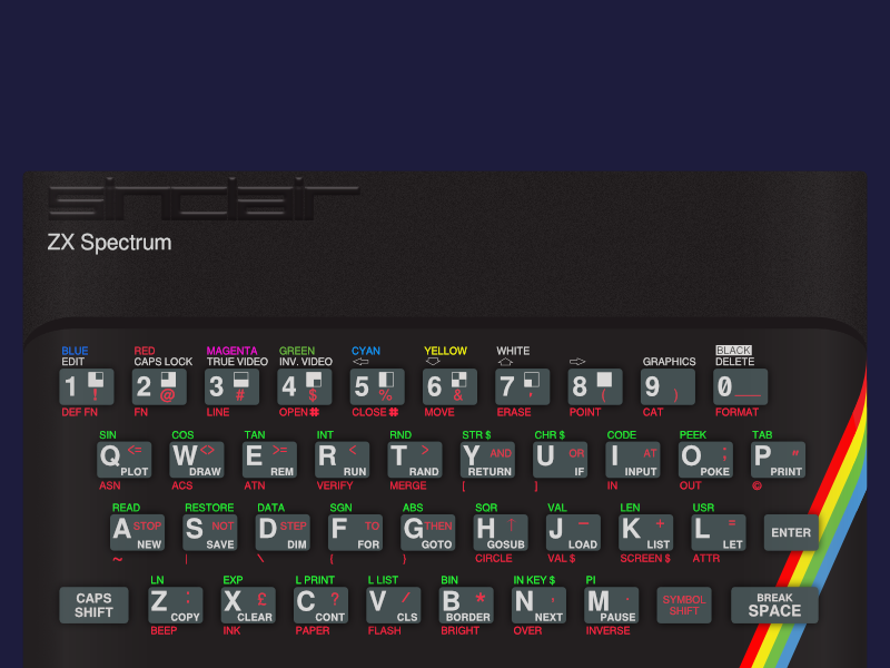 Sinclair ZX Spectrum - Computing History Poster #2