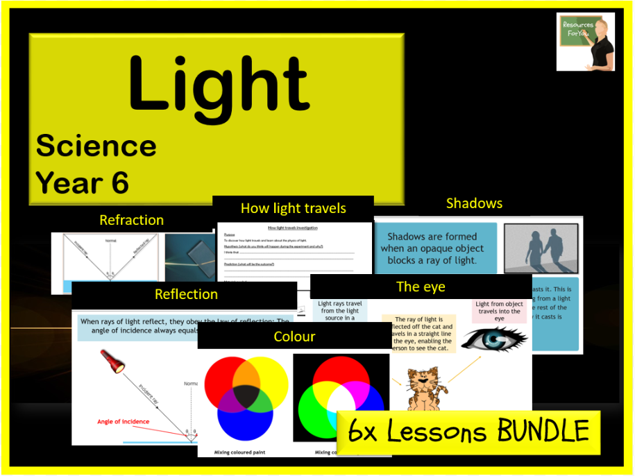 Science- Light- whole unit- Year 6 BUNDLE