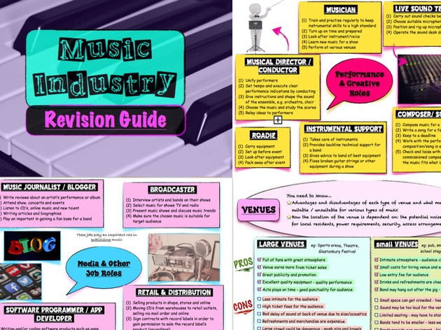 """BTEC Music Unit 1 - 'The Music Industry': """"Revision Guide"""""""