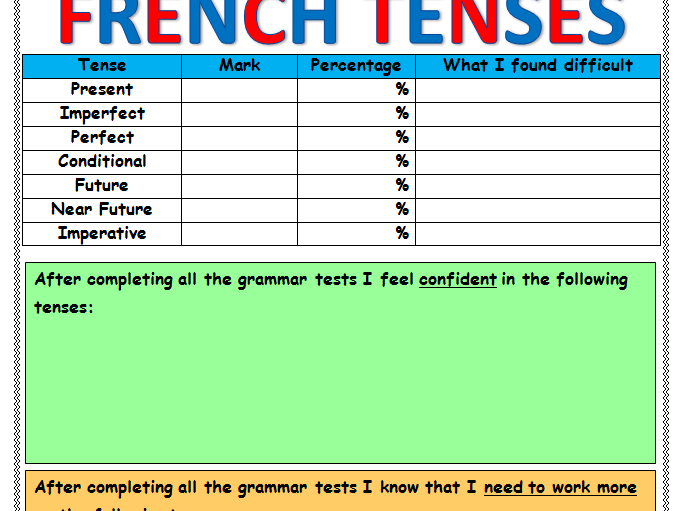 French Tenses Bundle