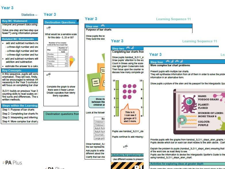 Year 3 maths plan Statistics - Interpreting Bar Charts and Tables ESSENTIAL maths