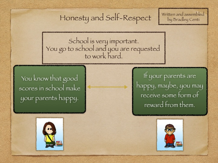 Ethics or Citizenship Lesson Theme Honesty and self Respect