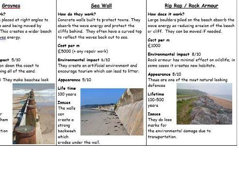 Coastal Management Top Trumps