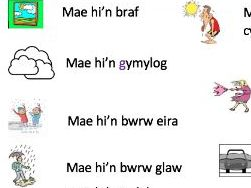 Weather in Welsh in Pictures
