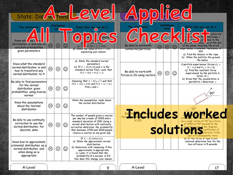 Maths A-Level Applied revision topic checklist