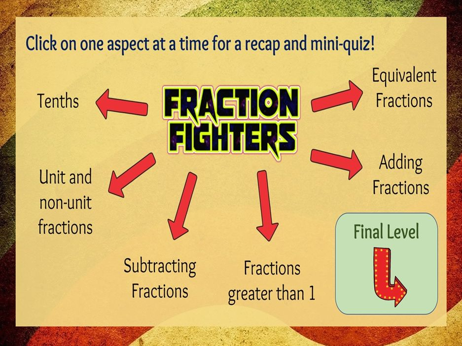 KS2 Fractions Recap - Year 4/5