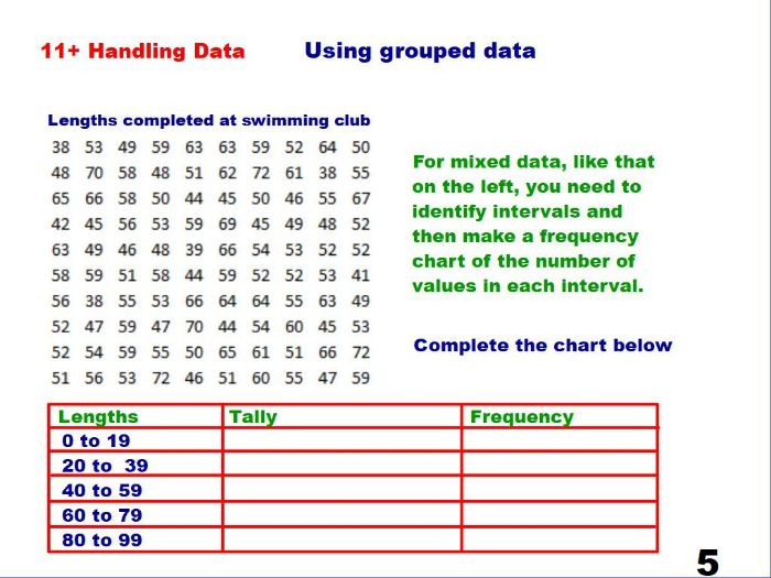 Using Grouped Data