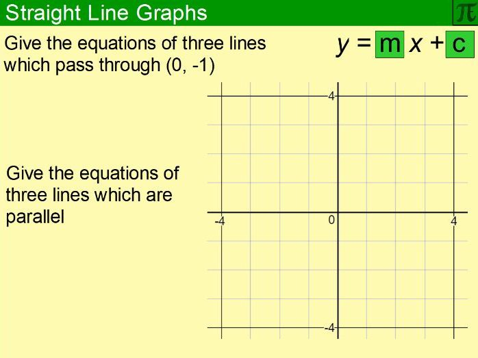 Straight Line Graphs - Flipcharts