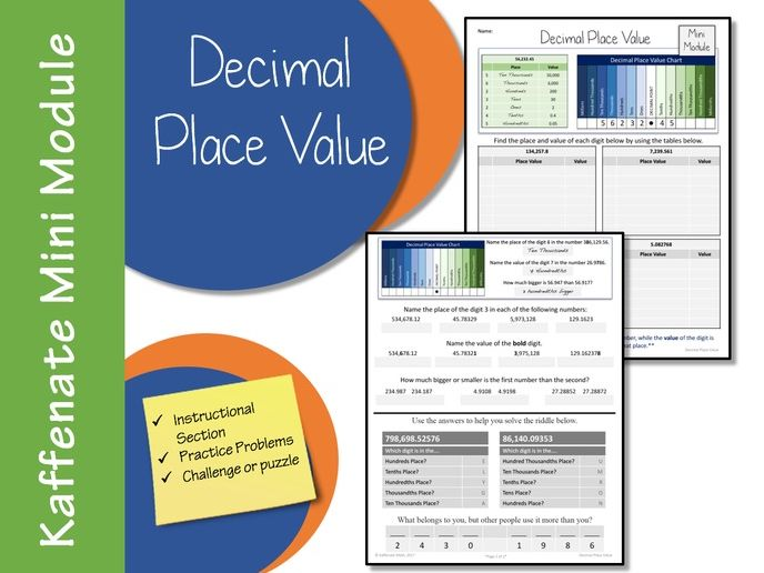 Decimal Place Value  (Mini Module)