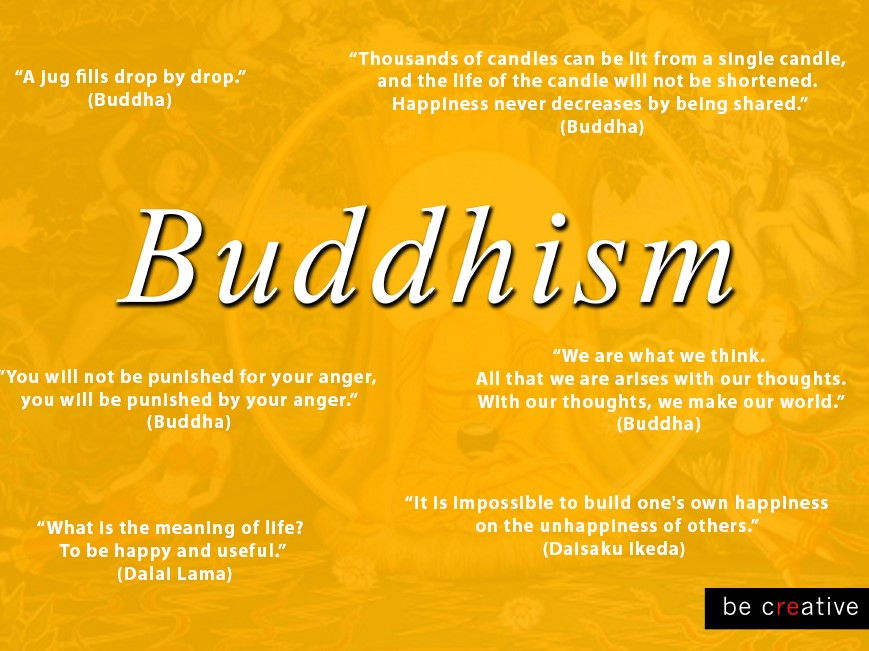 Buddhism World Religion Poster