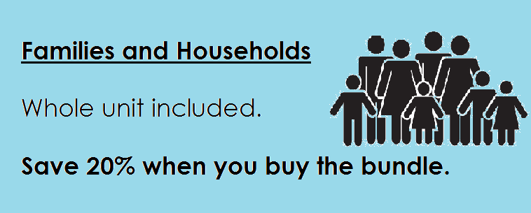 AQA Sociology - Families and Households