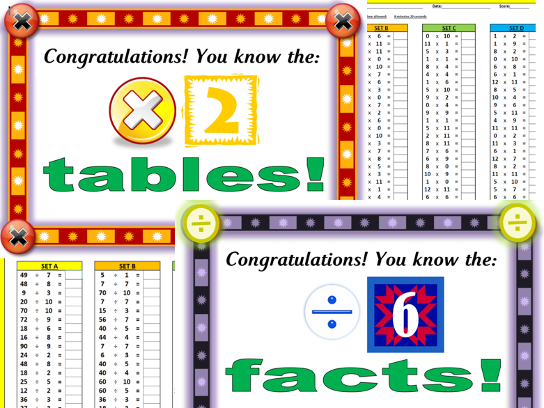 Times Tables Learning Kit