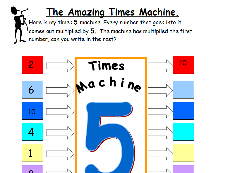 5 times table practice. 'Times Machine' fun worksheet, SEN