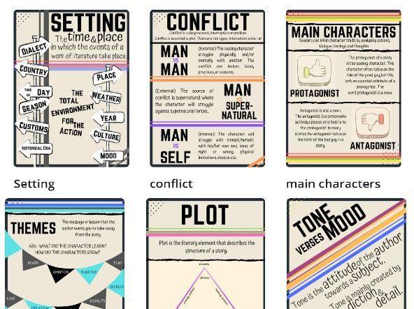 GCSE English Literature Posters
