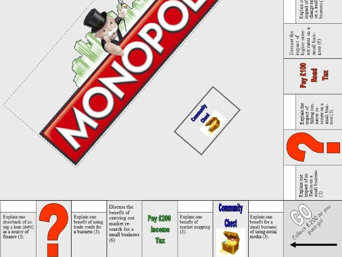 GCSE Business 9-1 Edexcel Revision Monopoly Game for Theme 1 & 2