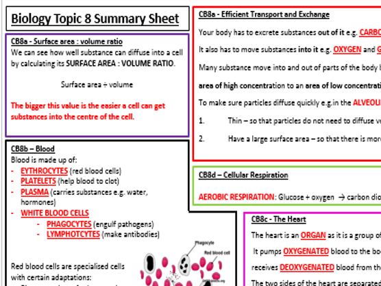 Edexcel Biology CB8 Revision Resource