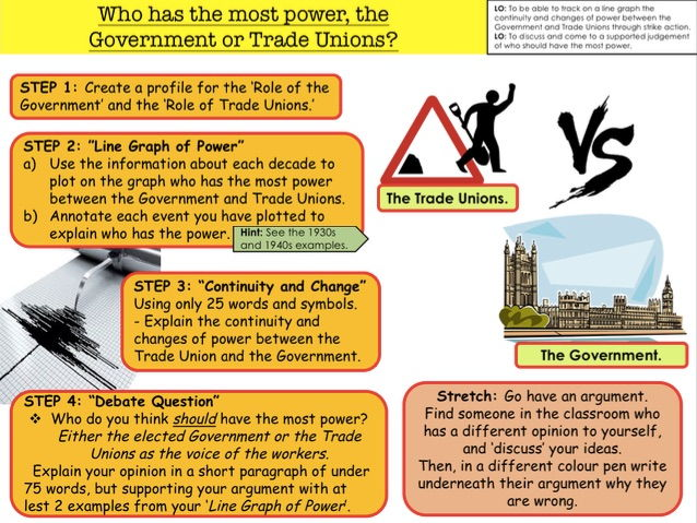 History and Politics Who has the most power the Government or Trade Unions?