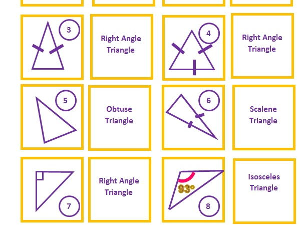 Types of Triangles revision slides and card sort