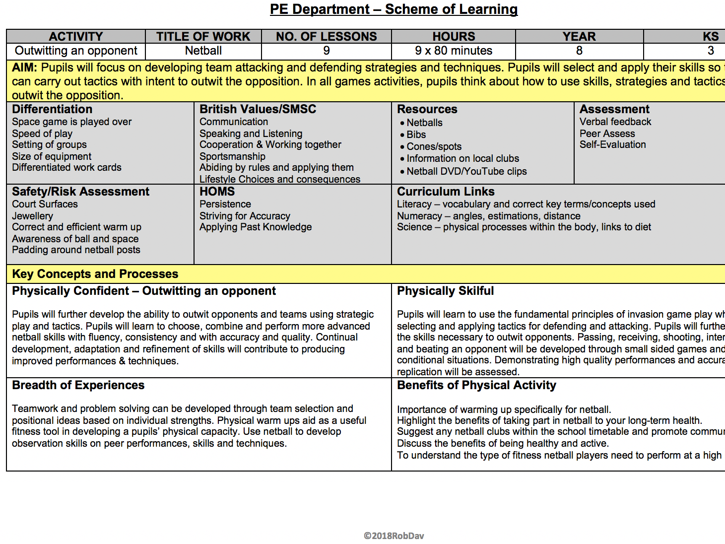 Core PE - Netball - KS3 Schemes of Work & 27 x Lesson Plan Outlines