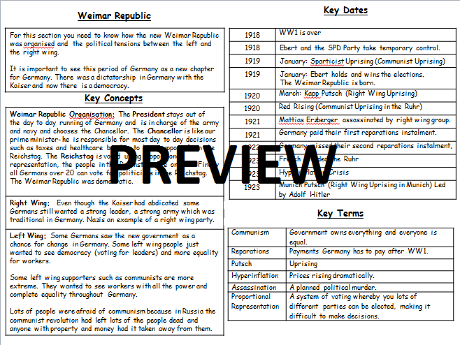 GCSE Nazi Germany Knowledge Organiser (Weimar Republic)