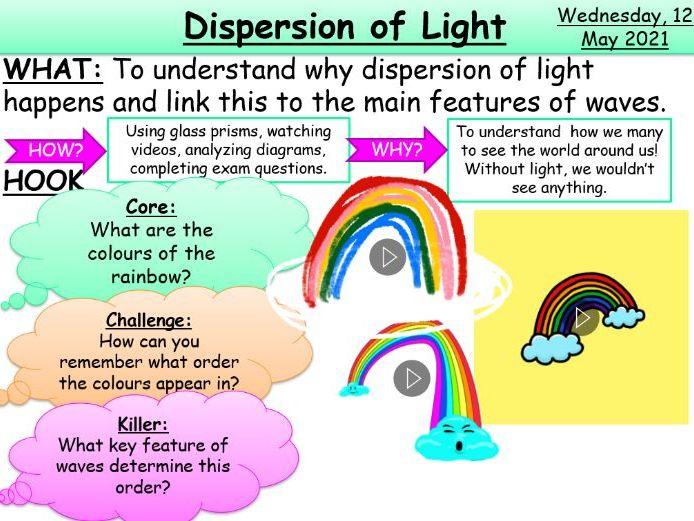 Dispersion of Light KS3/KS4 AQA Physics