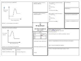 AQA C5 Energy changes broadsheet revision resource