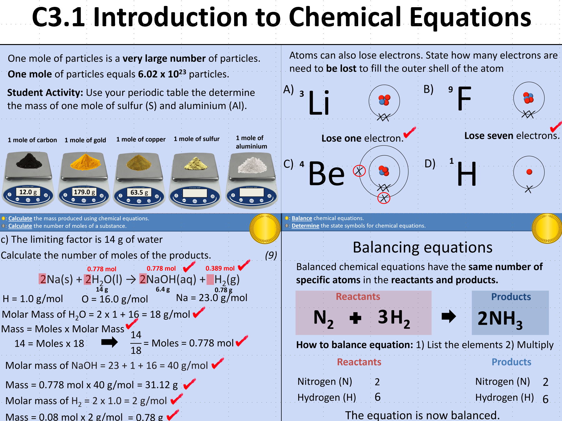 GCSE OCR Chemistry C3.1 Introducing Chemical Reactions