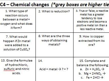 Chemical Changes - AQA Comb. Sci. Chem.