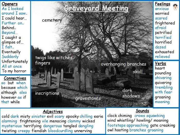 Spooky Graveyard  word mat & plans for creative writing with teachers' tv