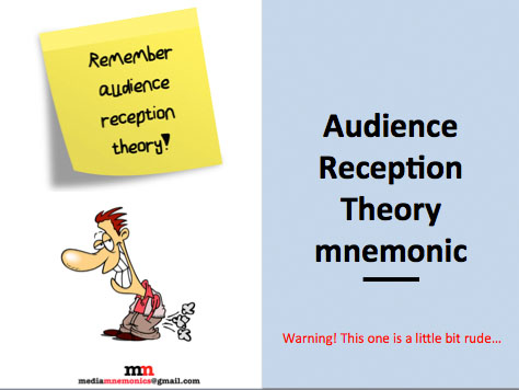 Media Studies - Audience Reception Theory Mnemonic