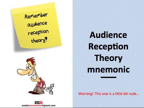 Media Studies - Audience Reception Theory Mnemonic