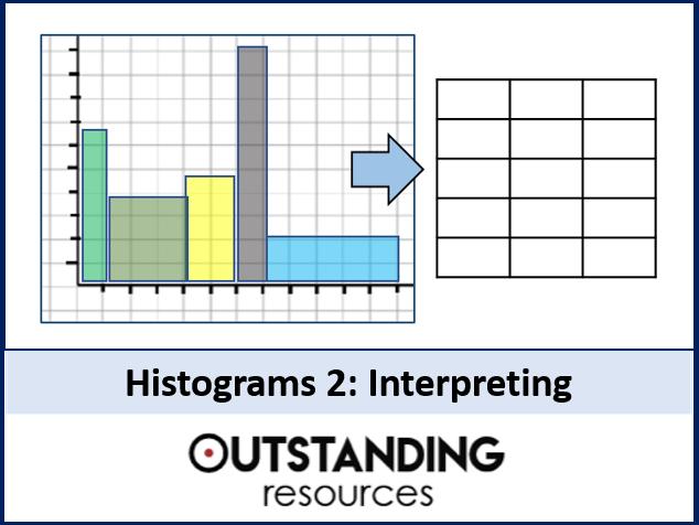 Histograms 2 - Interpreting (+ worksheet)