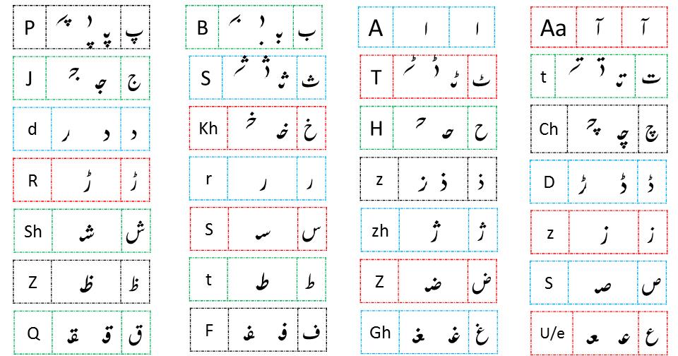secondary urdu resources