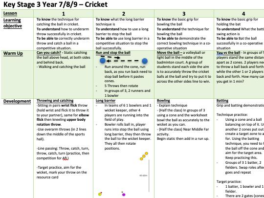 Year 7, 8 and 9 Cricket scheme of work