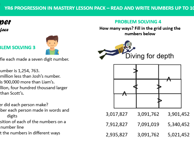 Read and write numbers up to 10 million - Year 6 Mastery